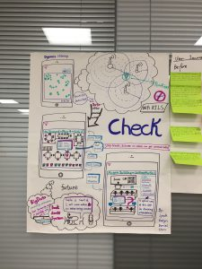 Check Ideas Planning